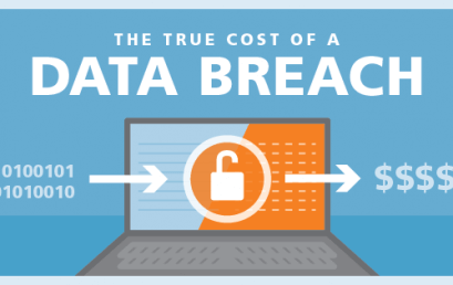 The True Cost of a HIPAA Data Breach