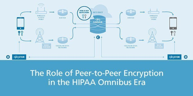 The Role of Peer-to-Peer Encryption in the HIPAA Omnibus Era