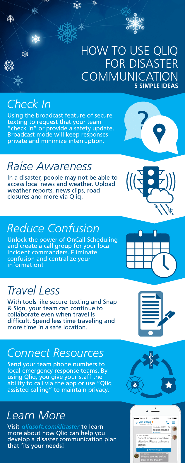Disaster Communication Infographic explaining the role of Qliq secure texting in emergency preparedness planning